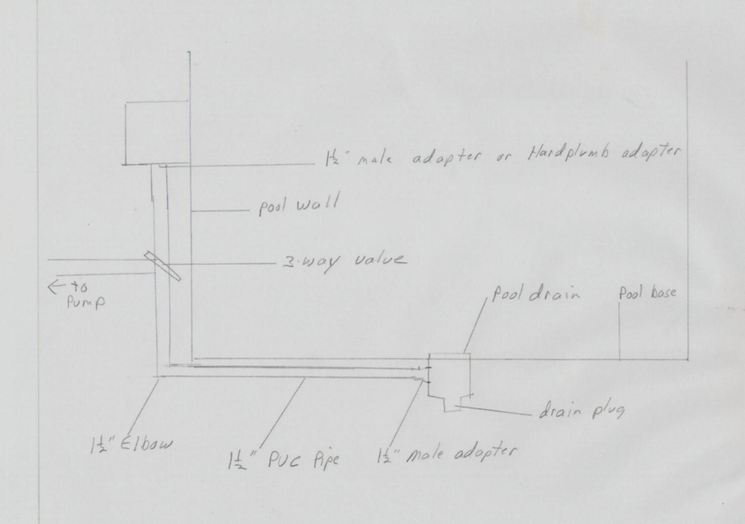 center drain plumbing
