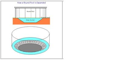 Deep End For Round Pool