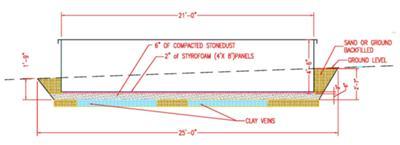 Pool Installation Plan
