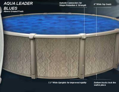 Aqua Leader Pool